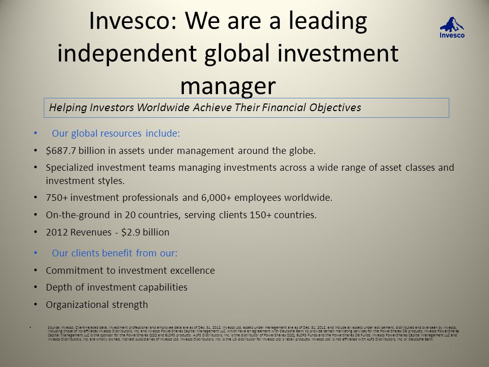 Invesco: We are a leading independent global investment manager Our global resources include: $687.7 billion in assets under management around the globe.