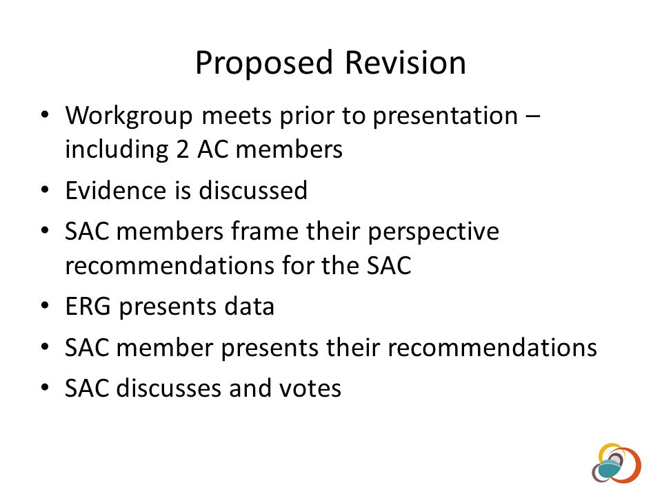 Proposed Revision Workgroup meets prior to presentation – including 2 AC members Evidence is discussed SAC members frame their perspective recommendations for the SAC ERG presents data SAC member presents their recommendations SAC discusses and votes
