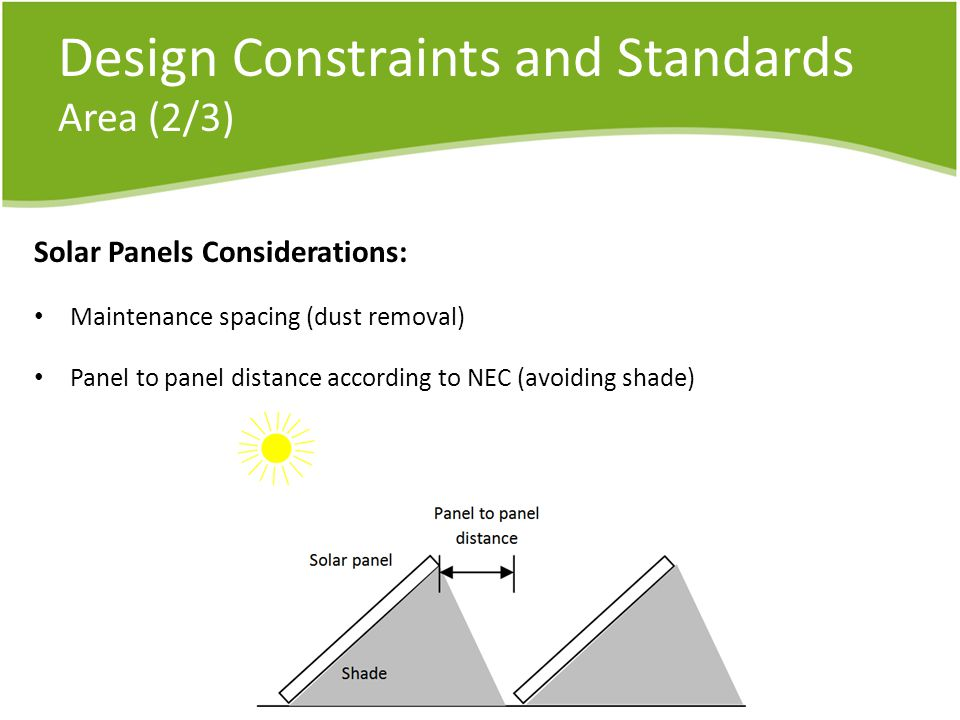 Design Constraints and Standards Area (2/3) Solar Panels Considerations: Maintenance spacing (dust removal) Panel to panel distance according to NEC (avoiding shade)