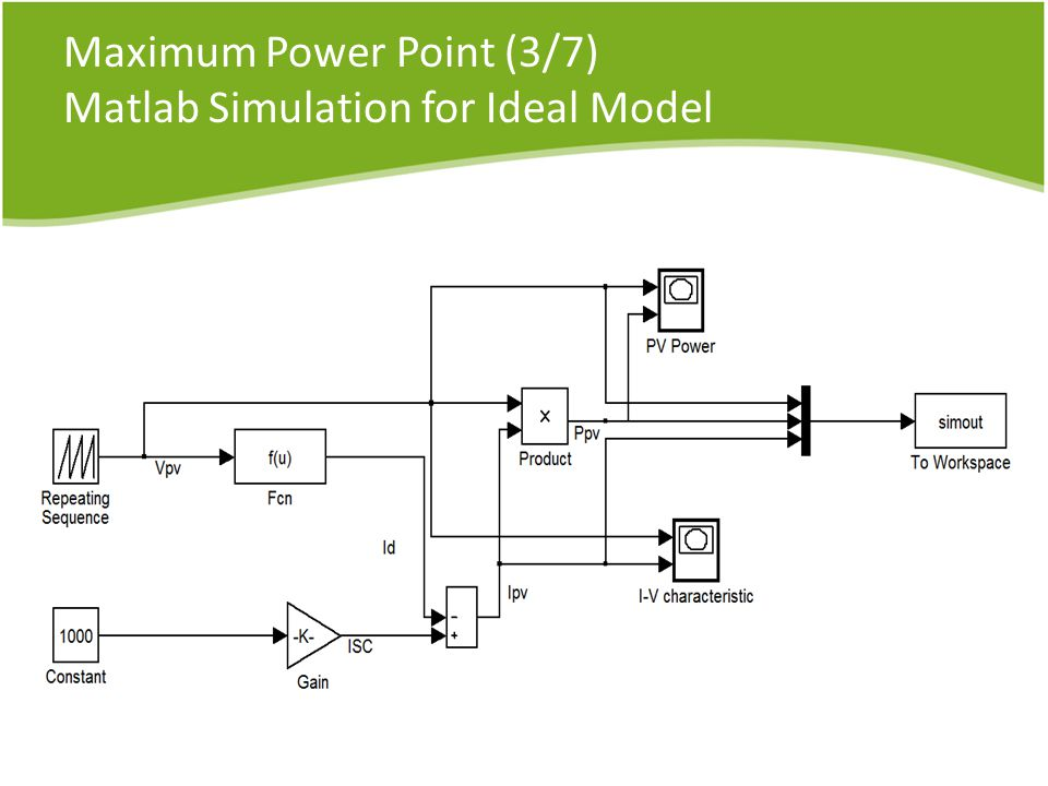 Maximum Power Point (3/7) Matlab Simulation for Ideal Model