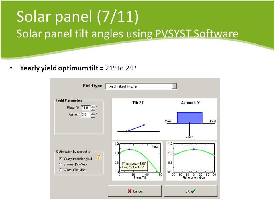 Solar panel (7/11) Solar panel tilt angles using PVSYST Software Yearly yield optimum tilt = 21 o to 24 o