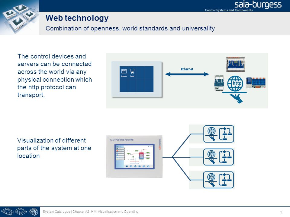 3 Web technology Combination of openness, world standards and universality Visualization of different parts of the system at one location The control devices and servers can be connected across the world via any physical connection which the http protocol can transport.