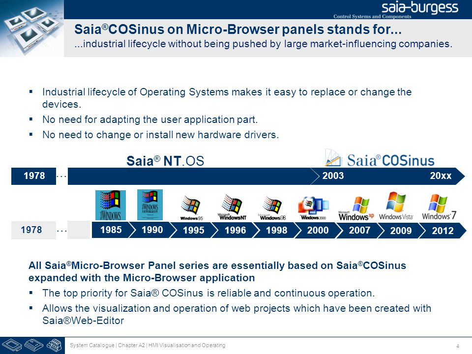 4 Saia ® COSinus on Micro-Browser panels stands for......industrial lifecycle without being pushed by large market-influencing companies.