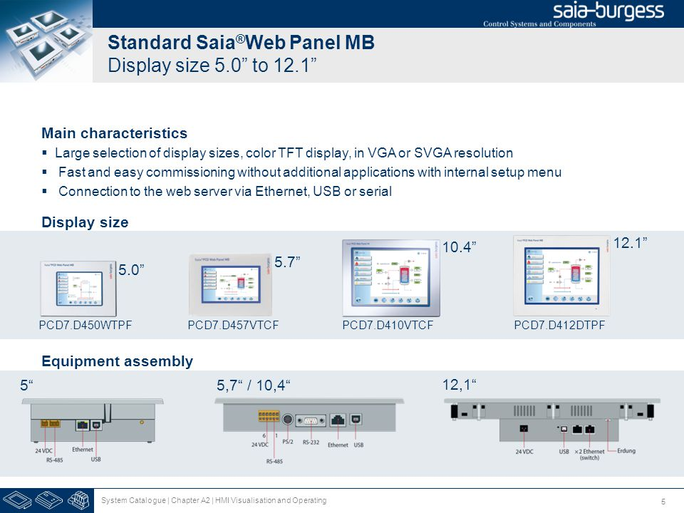 5 Standard Saia ® Web Panel MB Display size 5.0 to 12.1 Main characteristics Large selection of display sizes, color TFT display, in VGA or SVGA resolution Fast and easy commissioning without additional applications with internal setup menu Connection to the web server via Ethernet, USB or serial Display size PCD7.D450WTPFPCD7.D457VTCF PCD7.D410VTCFPCD7.D412DTPF Equipment assembly 5 5,7 / 10,4 12,1 System Catalogue | Chapter A2 | HMI Visualisation and Operating