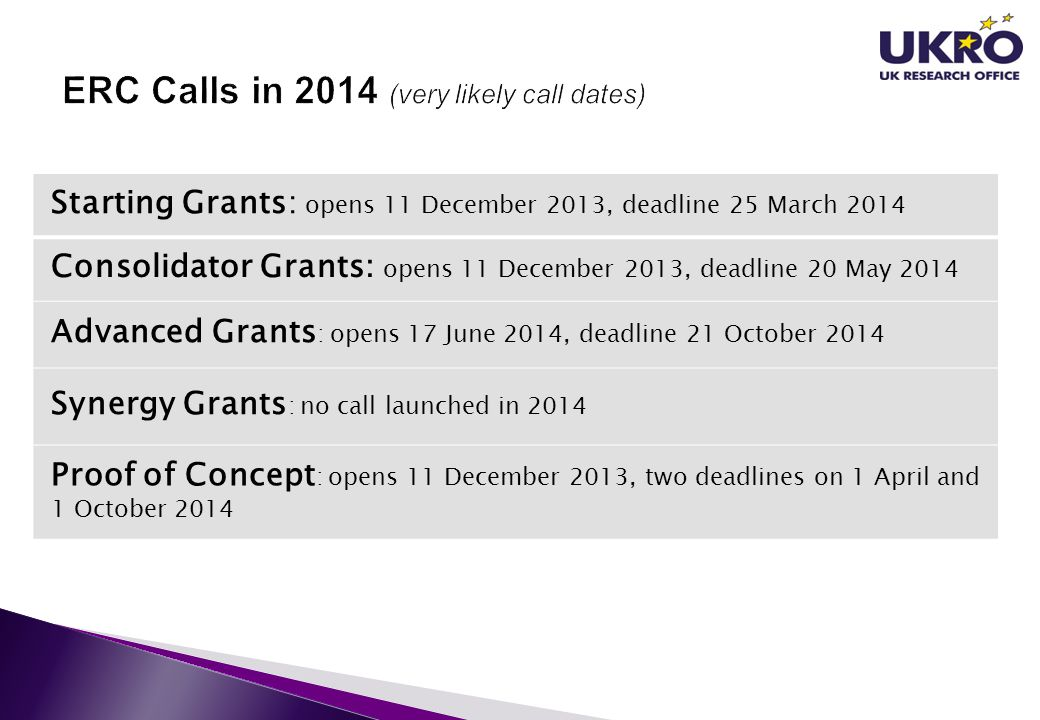 Starting Grants: opens 11 December 2013, deadline 25 March 2014 Consolidator Grants: opens 11 December 2013, deadline 20 May 2014 Advanced Grants : opens 17 June 2014, deadline 21 October 2014 Synergy Grants : no call launched in 2014 Proof of Concept : opens 11 December 2013, two deadlines on 1 April and 1 October 2014