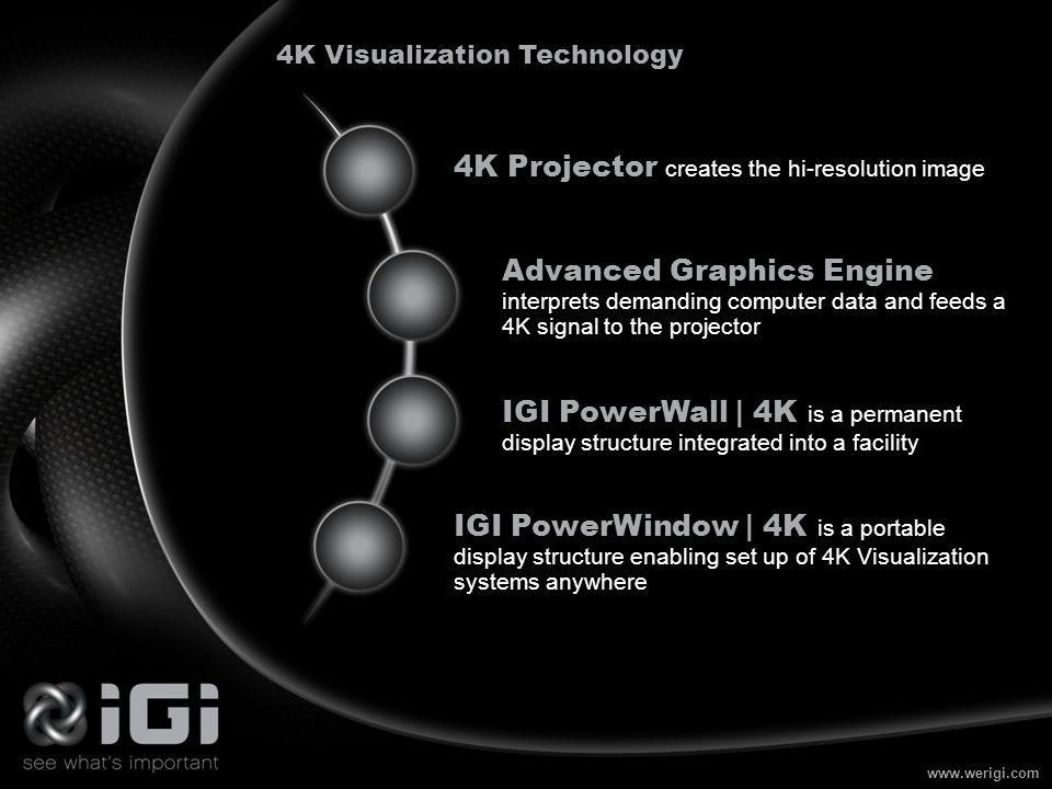 www.werigi.com 4K Visualization Technology 4K Projector creates the hi-resolution image Advanced Graphics Engine interprets demanding computer data and feeds a 4K signal to the projector IGI PowerWall | 4K is a permanent display structure integrated into a facility IGI PowerWindow | 4K is a portable display structure enabling set up of 4K Visualization systems anywhere