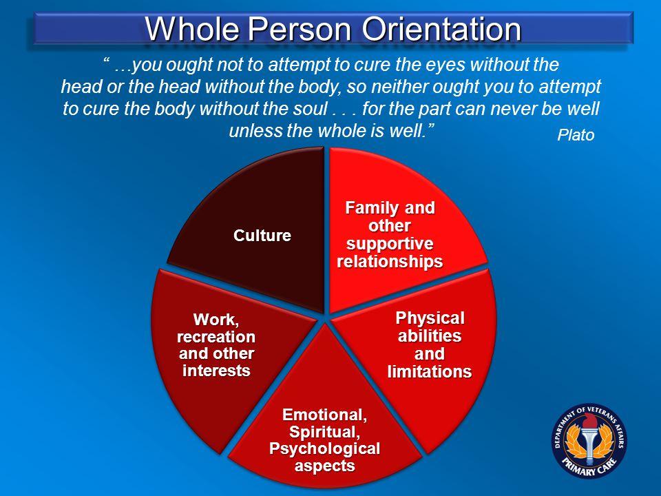 Whole Person Orientation Family and other supportive relationships Physical abilities and limitations Emotional, Spiritual, Psychological aspects Work, recreation and other interests Culture …you ought not to attempt to cure the eyes without the head or the head without the body, so neither ought you to attempt to cure the body without the soul...