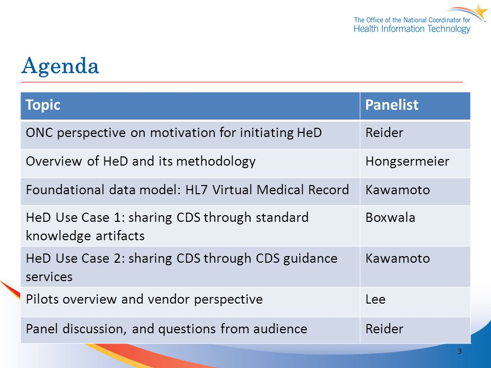 Agenda TopicPanelist ONC perspective on motivation for initiating HeDReider Overview of HeD and its methodologyHongsermeier Foundational data model: H