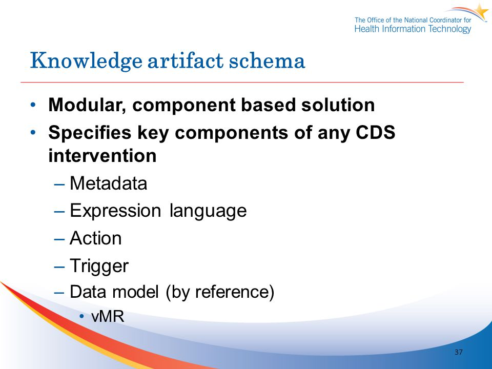 Knowledge artifact schema Modular, component based solution Specifies key components of any CDS intervention –Metadata –Expression language –Action –T