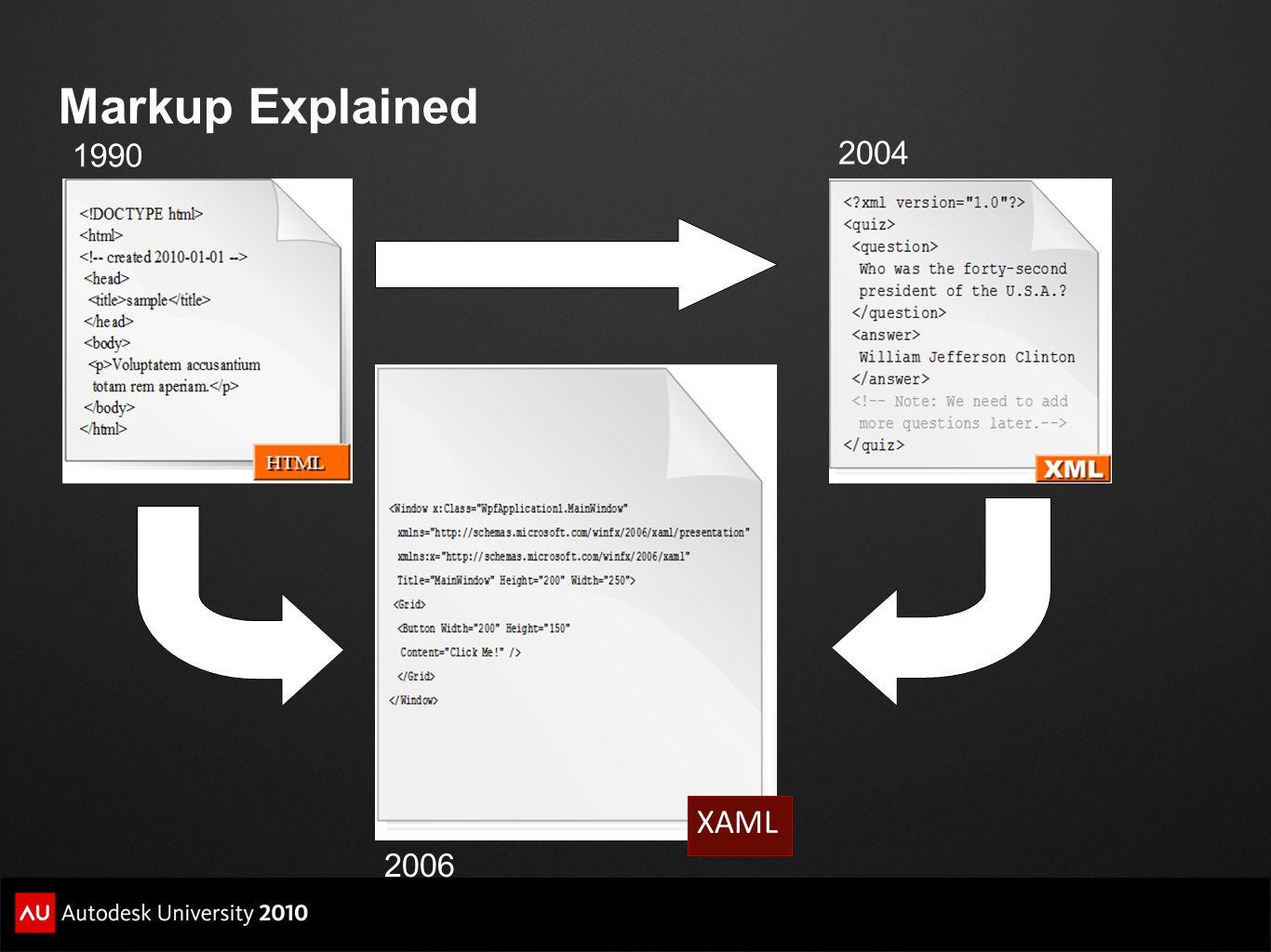 Markup Explained XAML 1990 2004 2006