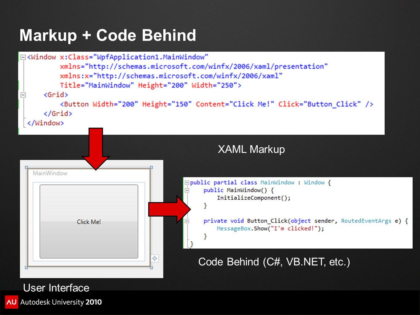 Markup + Code Behind XAML Markup User Interface Code Behind (C#, VB.NET, etc.)