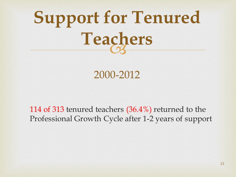114 of 313 tenured teachers (36.4%) returned to the Professional Growth Cycle after 1-2 years of support Support for Tenured Teachers 2000-2012 13