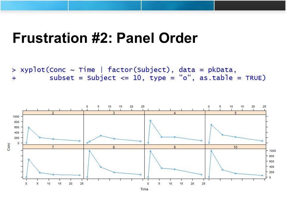 Rich Pugh (rpugh@mango-solutions.com) Andy Nicholls (anicholls@mango-solutions.com) Frustration #2: Panel Order