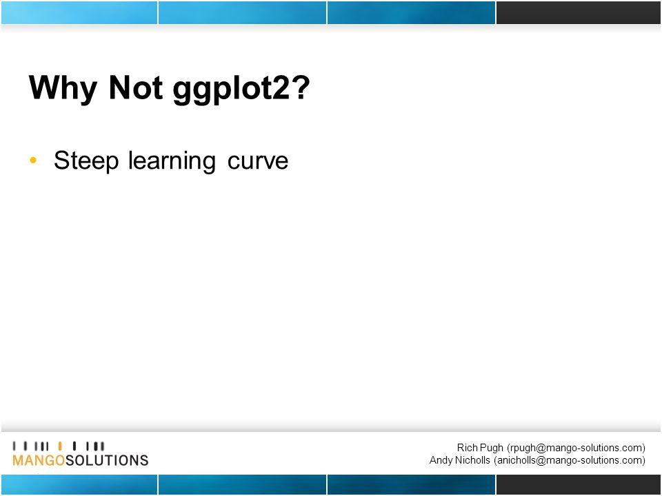 Rich Pugh (rpugh@mango-solutions.com) Andy Nicholls (anicholls@mango-solutions.com) Why Not ggplot2? Steep learning curve