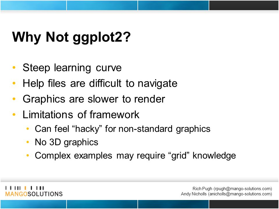 Rich Pugh (rpugh@mango-solutions.com) Andy Nicholls (anicholls@mango-solutions.com) Why Not ggplot2.