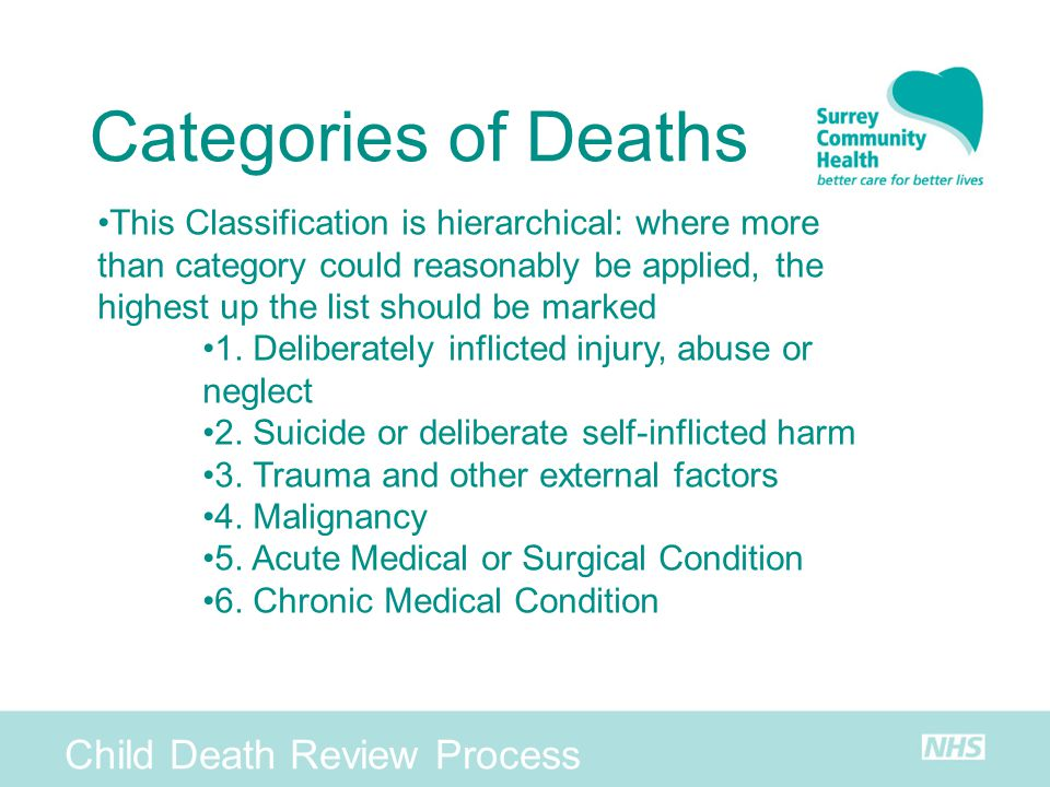 Child Death Review Process Categories of Deaths This Classification is hierarchical: where more than category could reasonably be applied, the highest