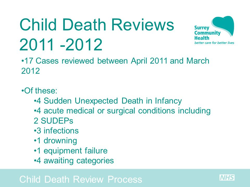 Child Death Review Process Child Death Reviews 2011 -2012 17 Cases reviewed between April 2011 and March 2012 Of these: 4 Sudden Unexpected Death in I
