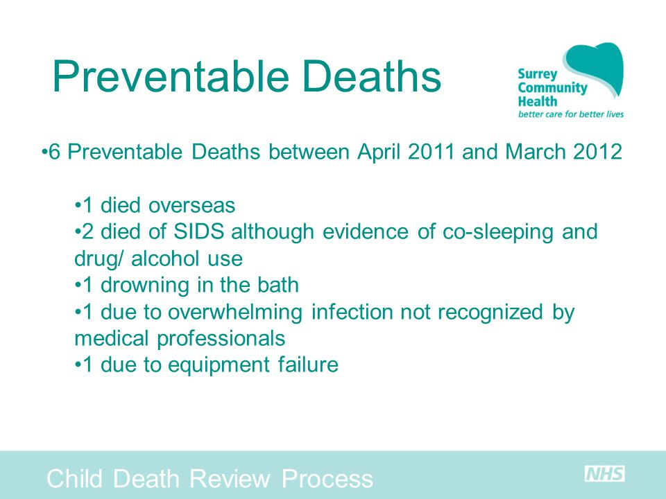 Child Death Review Process Preventable Deaths 6 Preventable Deaths between April 2011 and March 2012 1 died overseas 2 died of SIDS although evidence