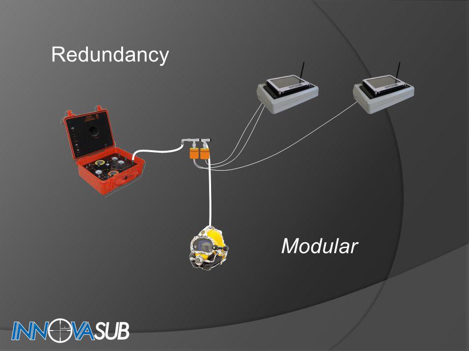 Redundancy Modular