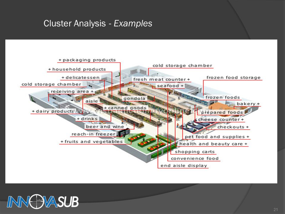 Cluster Analysis - Examples 21