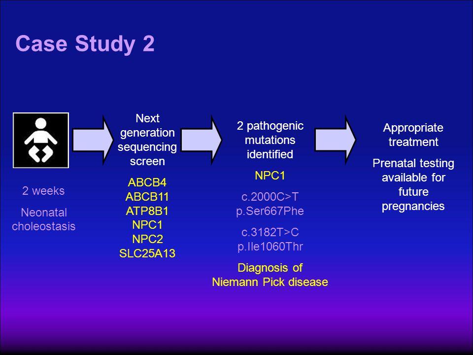 Case Study 2 Next generation sequencing screen ABCB4 ABCB11 ATP8B1 NPC1 NPC2 SLC25A13 2 pathogenic mutations identified NPC1 c.2000C>T p.Ser667Phe c.3