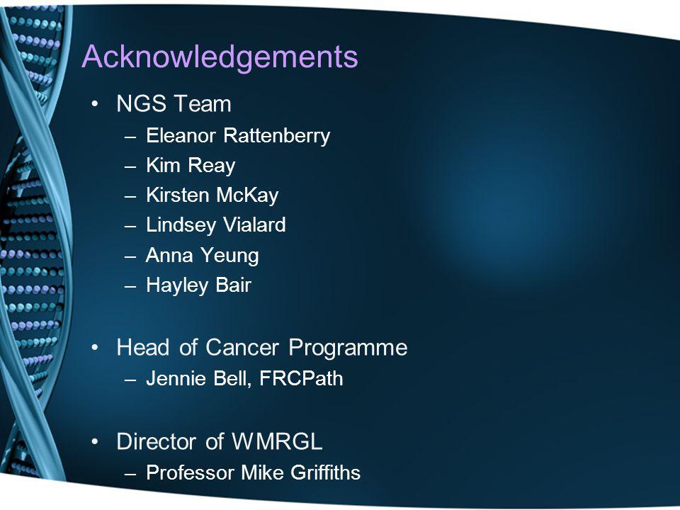 Acknowledgements NGS Team –Eleanor Rattenberry –Kim Reay –Kirsten McKay –Lindsey Vialard –Anna Yeung –Hayley Bair Head of Cancer Programme –Jennie Bel