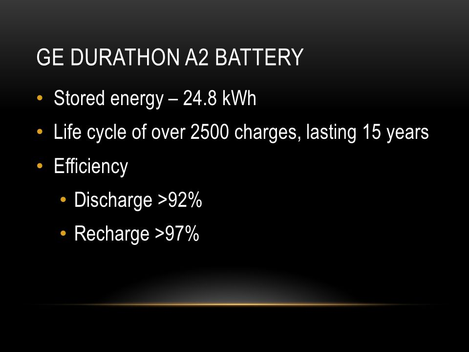 GE DURATHON A2 BATTERY Stored energy – 24.8 kWh Life cycle of over 2500 charges, lasting 15 years Efficiency Discharge >92% Recharge >97%
