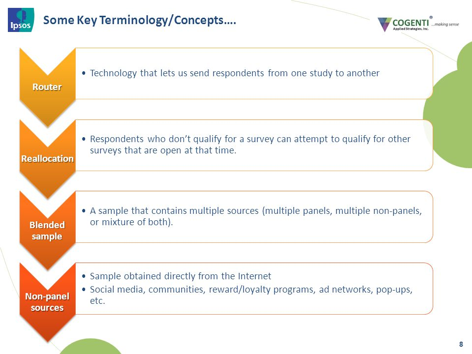Some Key Terminology/Concepts….