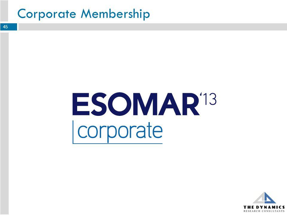 Corporate Membership 45