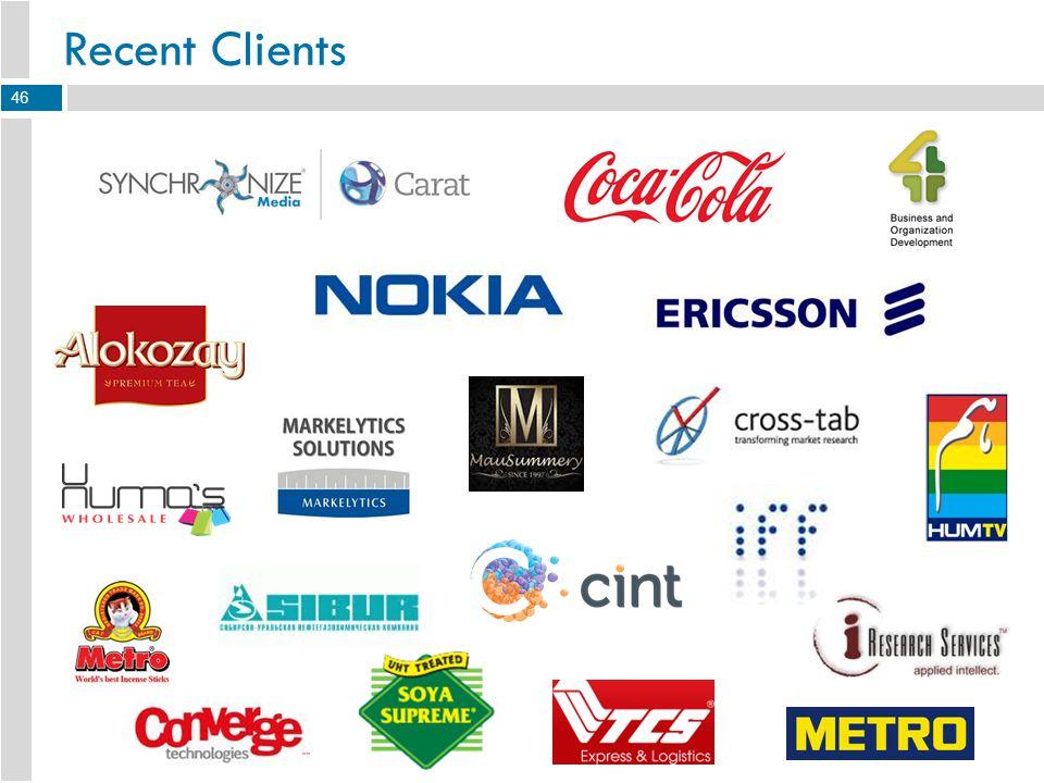 Recent Clients 46