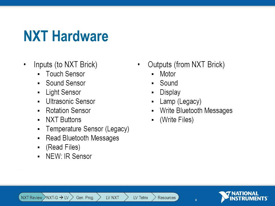 5 NXT-G Environment Workspace Palettes Block Download Options Configuration Panel Help NXT-G LVGen.