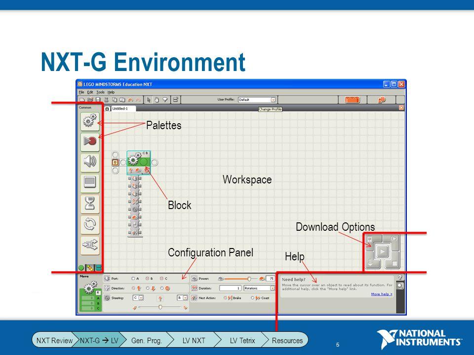 6 LabVIEW Environment Workspace Palettes Block Download Options Configuration Panel Help Context Help Window NXT Toolkit Palette Block Diagram Constants (Inputs) NXT Terminal Window VI (Block) NXT-G LVGen.