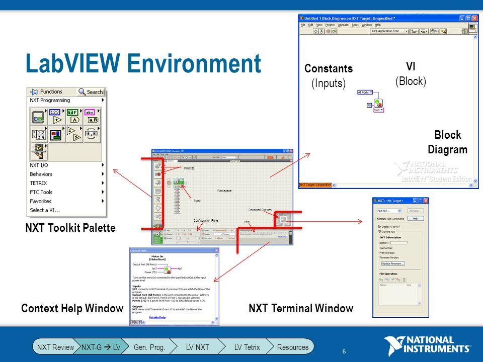 27 LabVIEW (Tetrix) New Hardware Items Tetrix VIs Additional Need-to-know NXT-G LVGen.