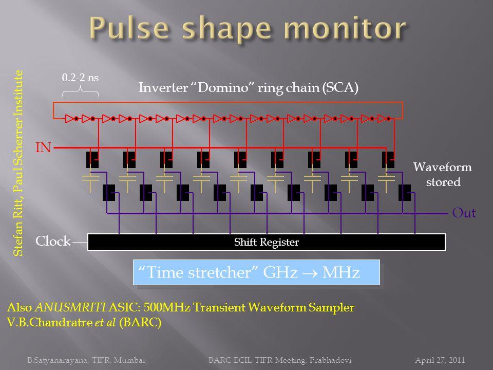 Shift Register Clock IN Out Time stretcher GHz MHz Waveform stored Inverter Domino ring chain (SCA) 0.2-2 ns Stefan Ritt, Paul Scherrer Institute Also ANUSMRITI ASIC: 500MHz Transient Waveform Sampler V.B.Chandratre et al (BARC)