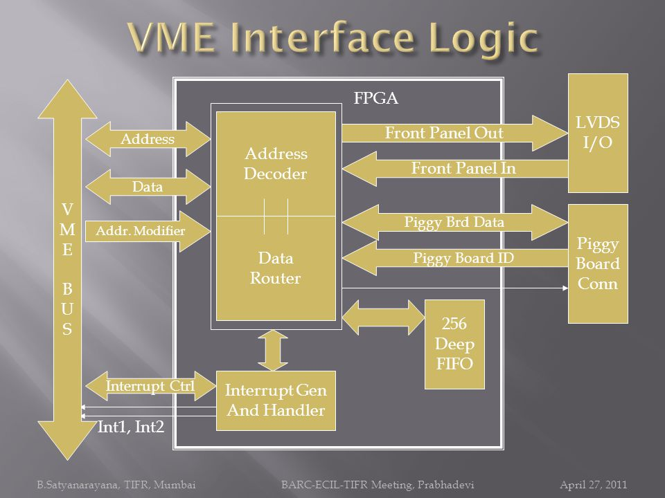 VME is the ICALs backend standard Global services (trigger, clock etc.), calibration Data collector modules Computer and data archival On-line DAQ sof