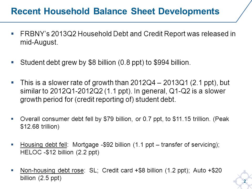 2 FRBNYs 2013Q2 Household Debt and Credit Report was released in mid-August.