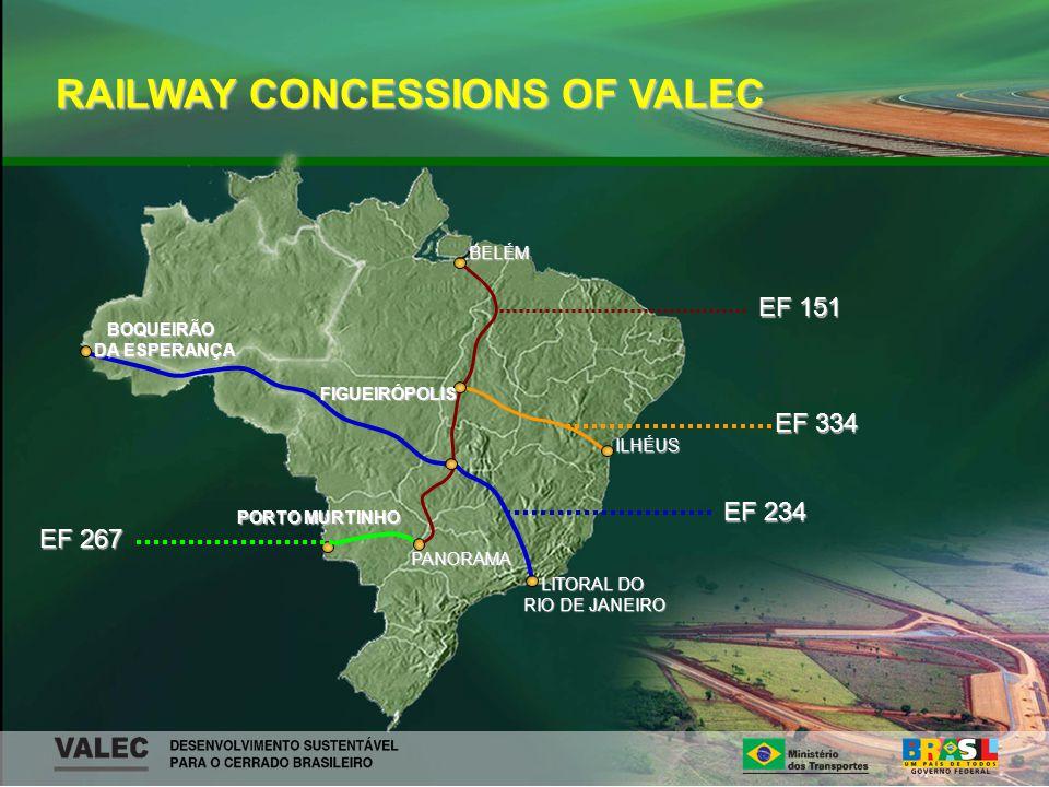 RAILWAY CONCESSIONS OF VALEC RAILWAY CONCESSIONS OF VALEC BELÉM PANORAMA FIGUEIRÓPOLIS ILHÉUS LITORAL DO RIO DE JANEIRO RIO DE JANEIRO BOQUEIRÃO DA ESPERANÇA PORTO MURTINHO EF 151 EF 334 EF 234 EF 267