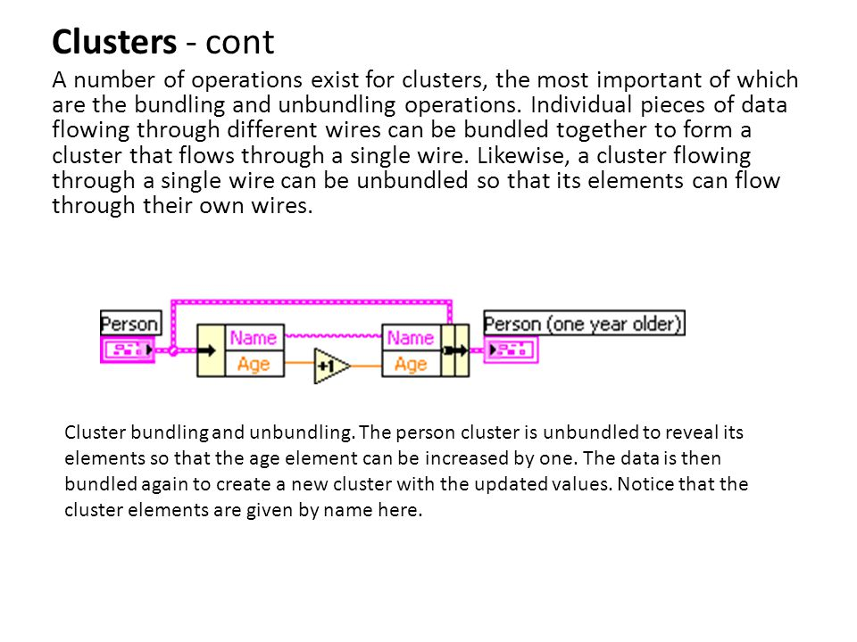 Clusters - cont A number of operations exist for clusters, the most important of which are the bundling and unbundling operations. Individual pieces o