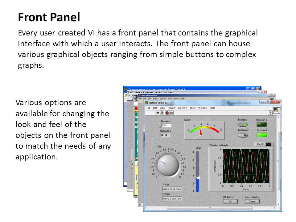 Front Panel Every user created VI has a front panel that contains the graphical interface with which a user interacts. The front panel can house vario