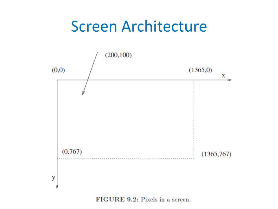 Screen Architecture