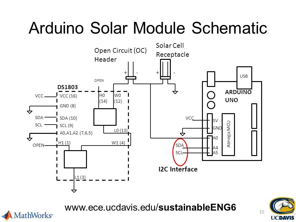 Arduino Solar Module Schematic I2C Interface www.ece.ucdavis.edu/sustainableENG6 H0 (14) H1 (1) L1 (3) SDA (10) L0 (13) W1 (4) SCL (9) A0,A1,A2 (7,6,5) VCC GND (8) W0 (12) Solar Cell Receptacle Open Circuit (OC) Header A0 5V GND USB Atmega MCU A4 A5 DS1803 ARDUINO UNO SDA SCL ++-- OPEN VCC (16) VCC SDA SCL 10