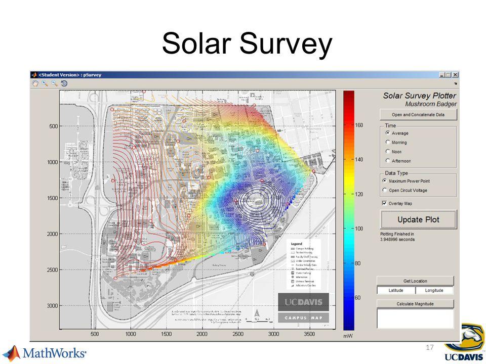 Solar Survey 17