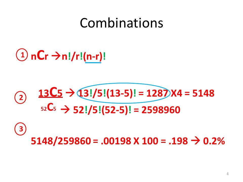Combinations n C r n!/r!(n-r)! 13 C 5 13!/5!(13-5)! = 1287 X4 = 5148 52!/5!(52-5)! = 2598960 5148/259860 =.00198 X 100 =.198 0.2% 4 52 C 5 1 2 3