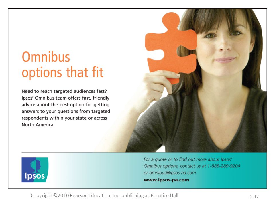IPSOS Ad Copyright ©2010 Pearson Education, Inc. publishing as Prentice Hall 4- 17