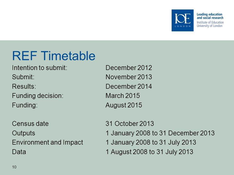 10 REF Timetable Intention to submit:December 2012 Submit:November 2013 Results:December 2014 Funding decision:March 2015 Funding:August 2015 Census d