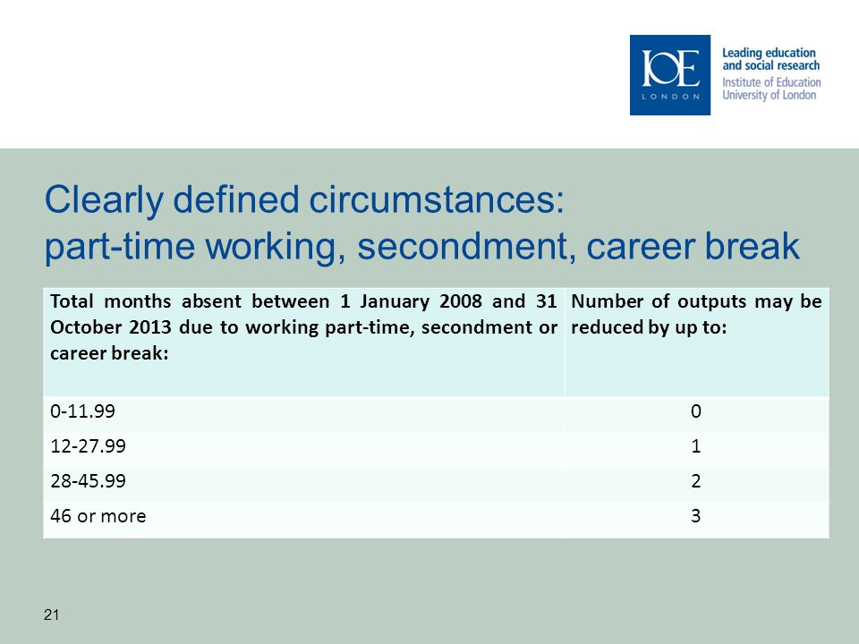Clearly defined circumstances: part-time working, secondment, career break Total months absent between 1 January 2008 and 31 October 2013 due to worki