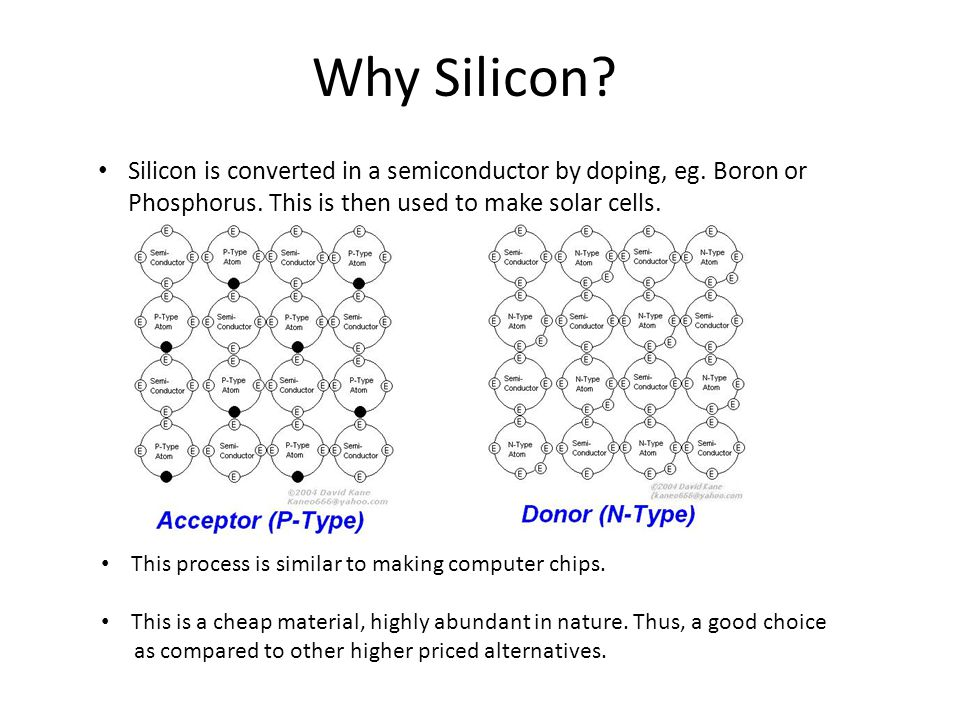 Why Silicon? Silicon is converted in a semiconductor by doping, eg. Boron or Phosphorus. This is then used to make solar cells. This process is simila
