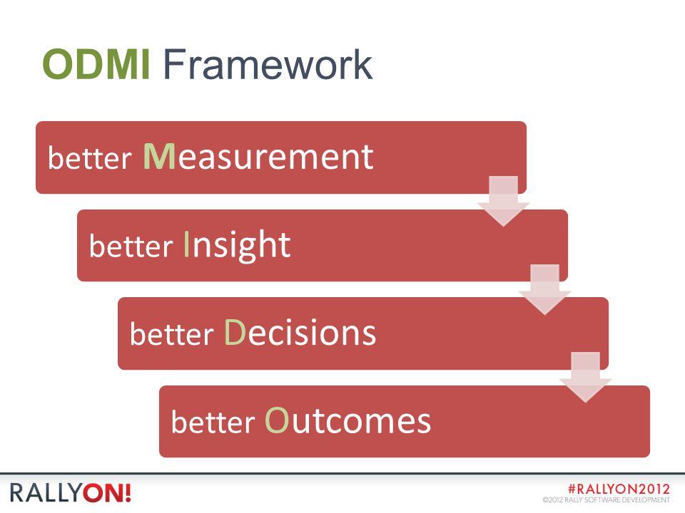 ODMI Framework better Measurement better Insight better Decisions better Outcomes