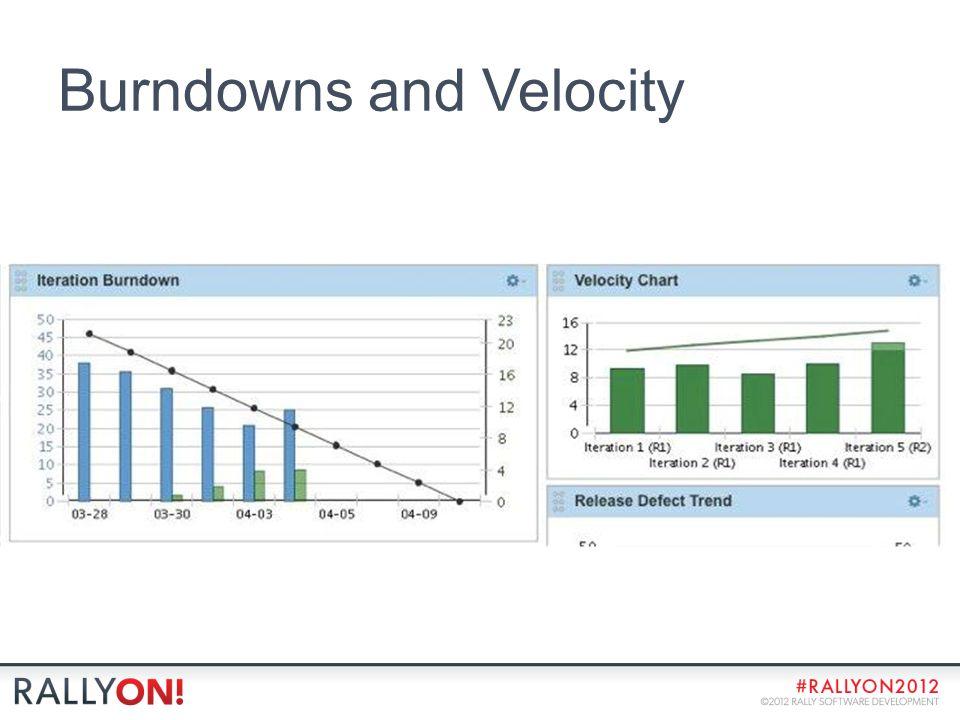 Burndowns and Velocity
