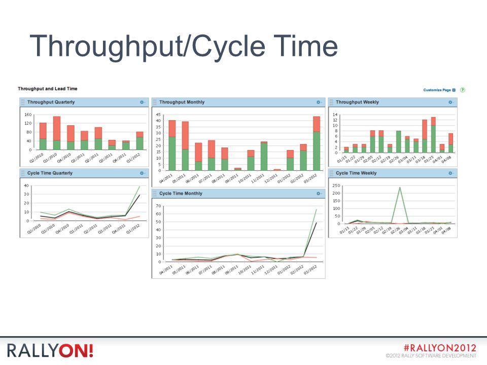 Throughput/Cycle Time